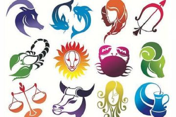 zodiac-signs-AshokPrajapati